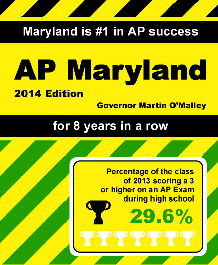 AP success ad