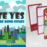 Baltimore Bond Issue Campaigns